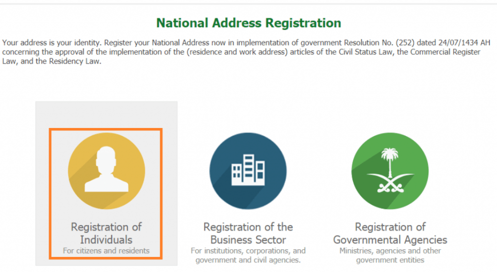How to Check National Address Online by Iqama Number